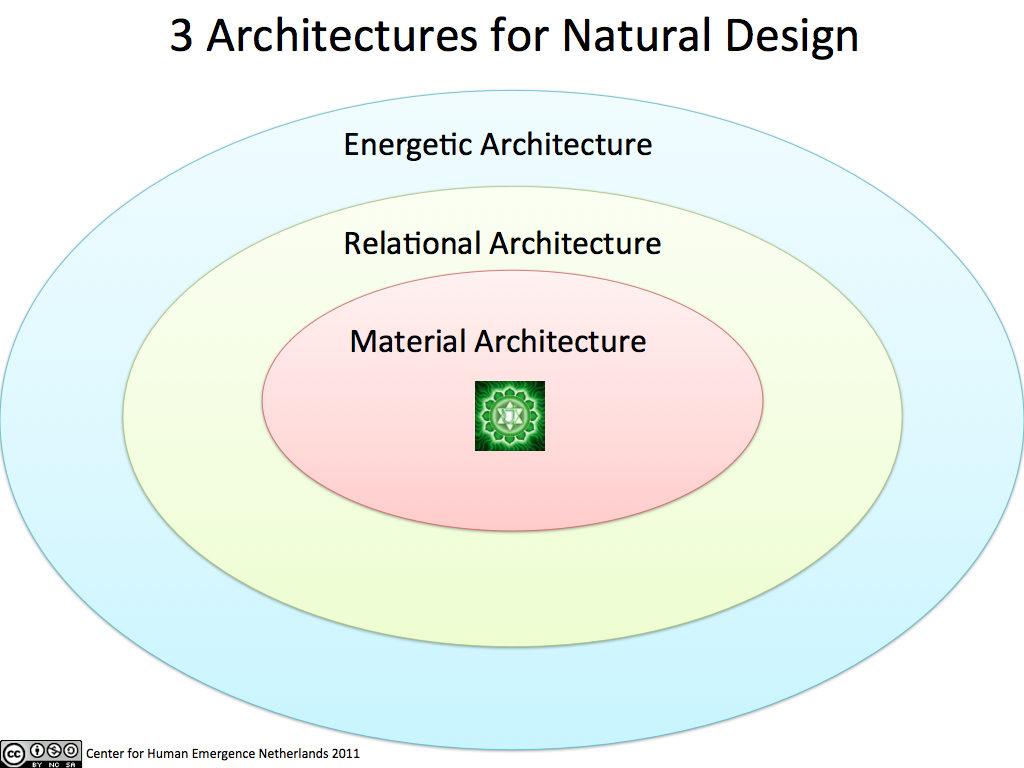 3-architectures-002
